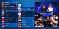Από ποιους παίρνει 12άρι ο Τσίπρας στη Eurovision;