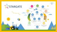 Tο STARGATE βάζει την Ελλάδα στην κλιματικά έξυπνη γεωργία